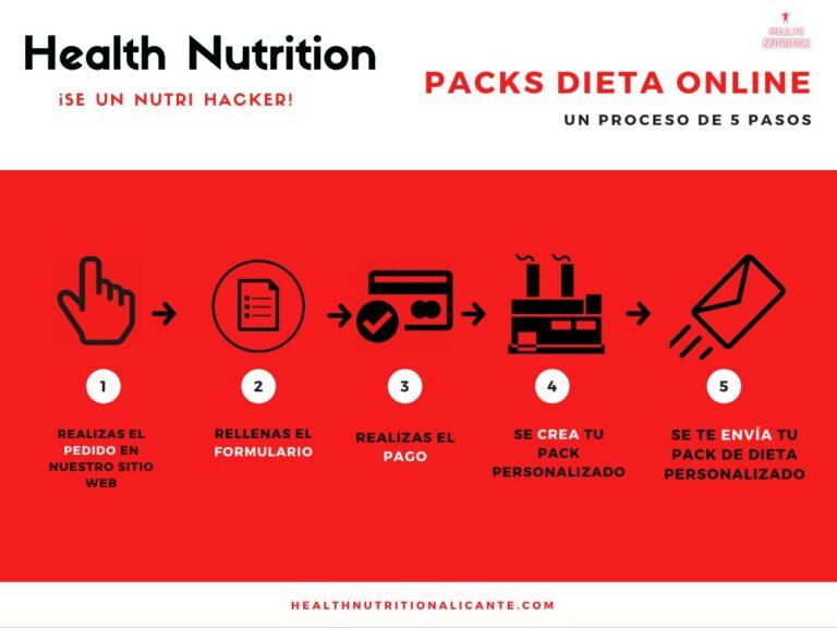 proceso compra pack dieta 1