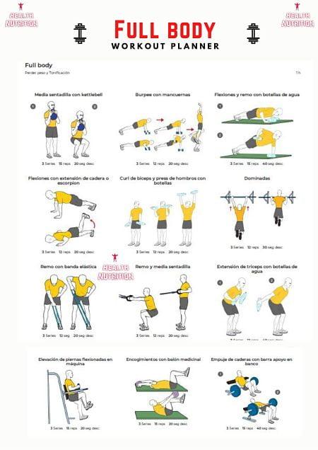 ejercicio para perder peso hipotiroidismo rutina full body 1